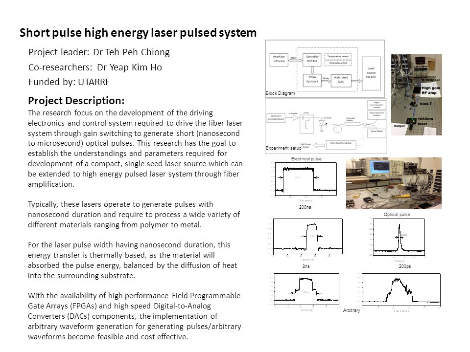 Short pulse high energy laser pulsed system Project leader: Dr Teh Peh Chiong Co-researchers: Dr Yeap Kim Ho Funded by: UTARRF Project Description: Th