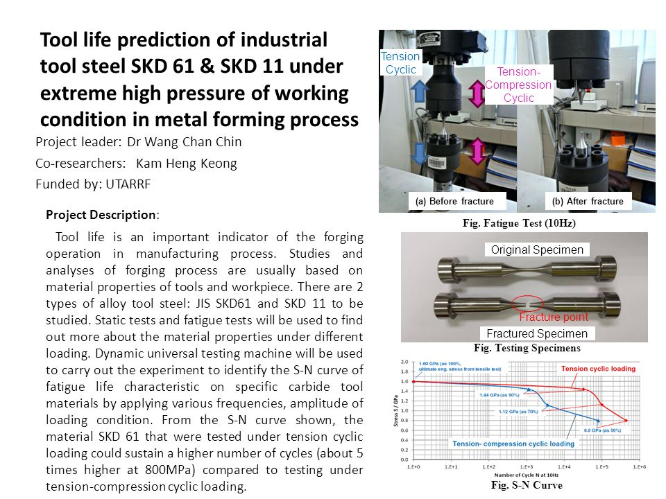 Tool life prediction of industrial tool steel SKD 61 & SKD 11 under extreme high pressure of working condition in metal forming process Project leader