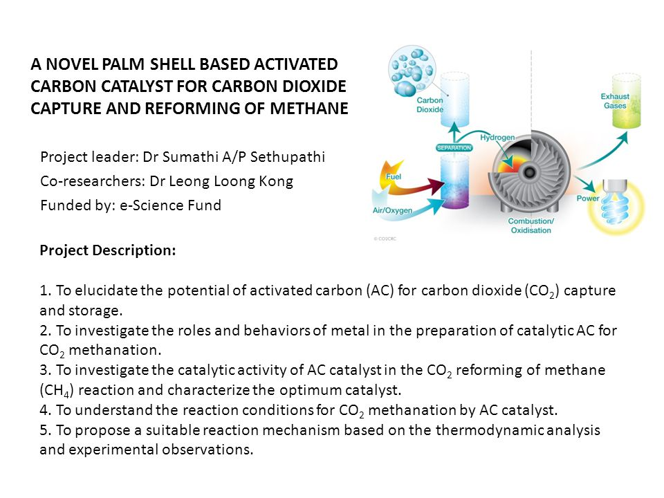 A NOVEL PALM SHELL BASED ACTIVATED CARBON CATALYST FOR CARBON DIOXIDE CAPTURE AND REFORMING OF METHANE Project leader: Dr Sumathi A/P Sethupathi Co-re