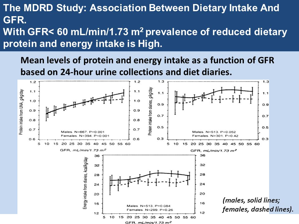 Indications for Nutrition Support NKF/KDOQI Guideline 19 Patients who are unable to meet protein/energy requirements with food for an extended period of time should receive nutrition support.