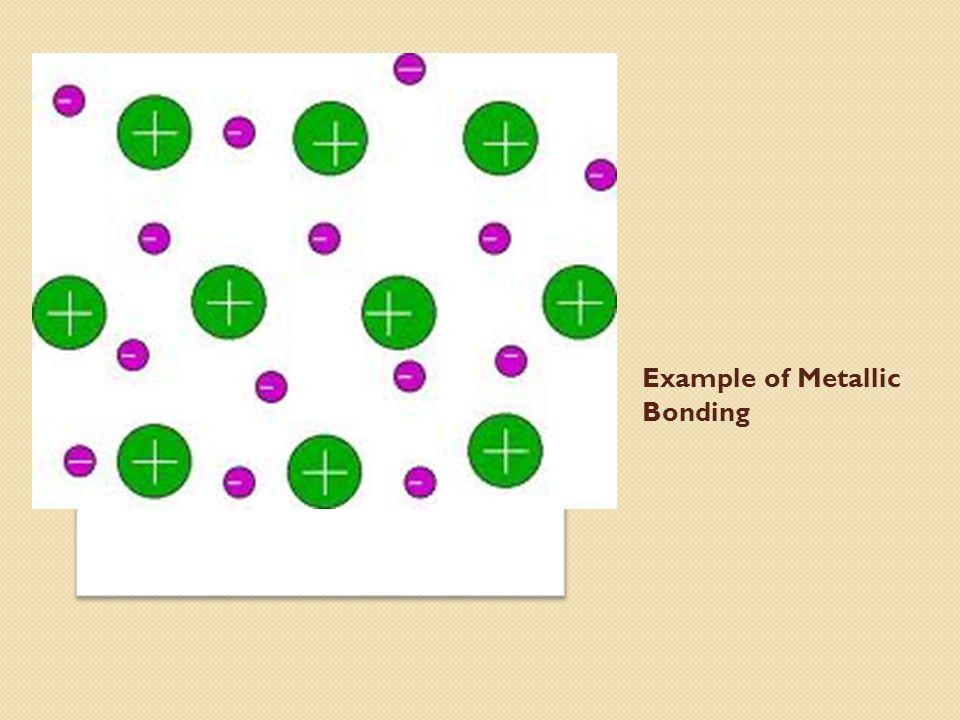 Example of Metallic Bonding