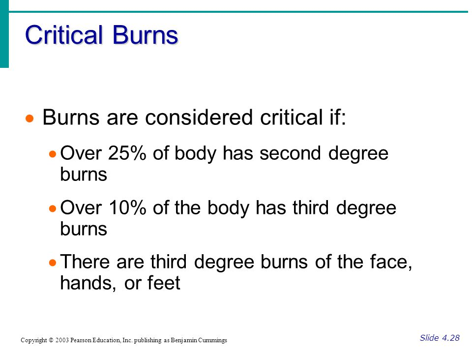 Critical Burns Slide 4.28 Copyright © 2003 Pearson Education, Inc. publishing as Benjamin Cummings  Burns are considered critical if:  Over 25% of b