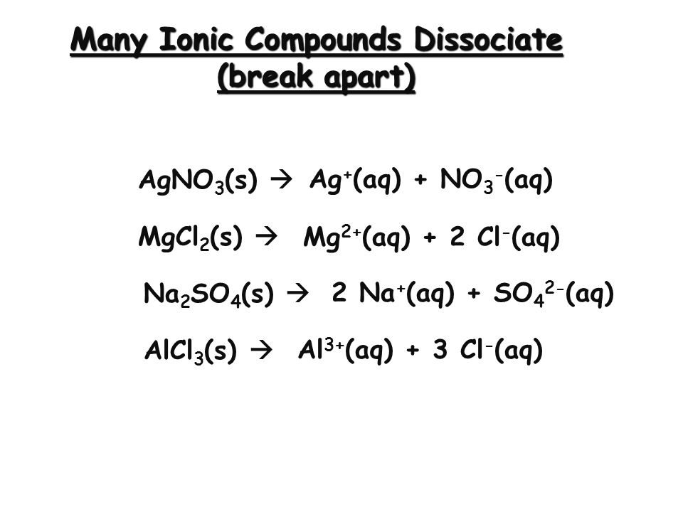 1. Ionic Compounds Ionize in Solution + ions associate with the - (oxygen) end of the water dipole. - ions associate with the + (hydrogen) end of the