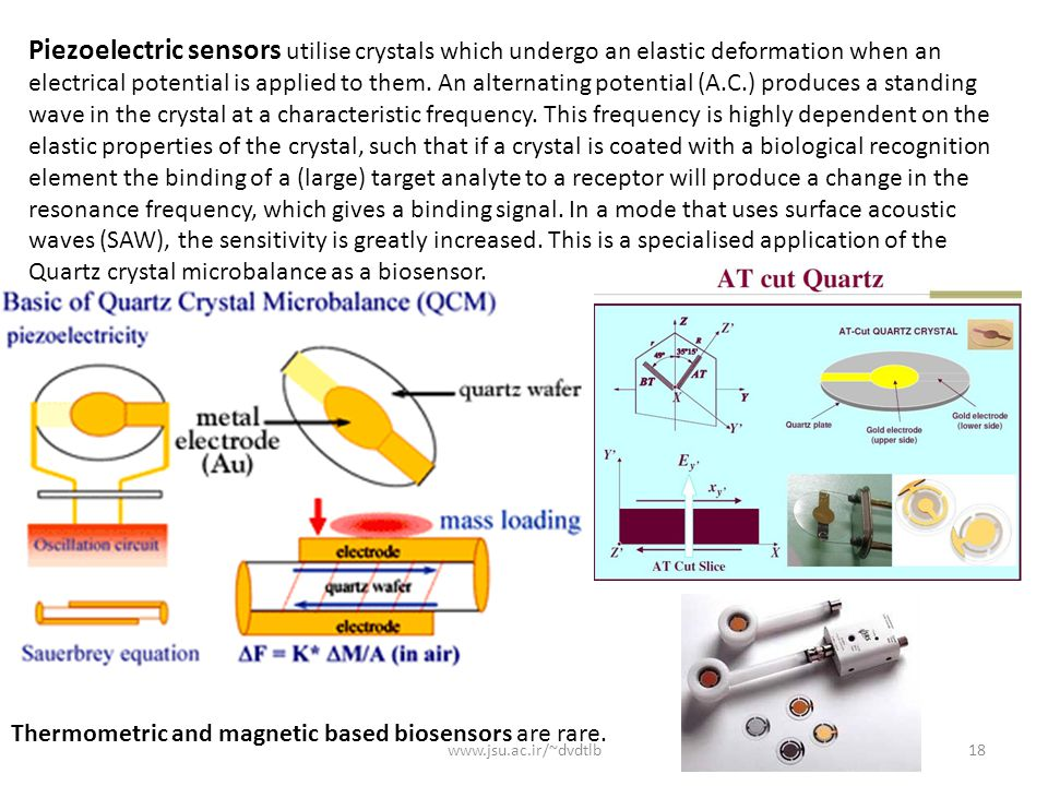 Piezoelectric sensors utilise crystals which undergo an elastic deformation when an electrical potential is applied to them.