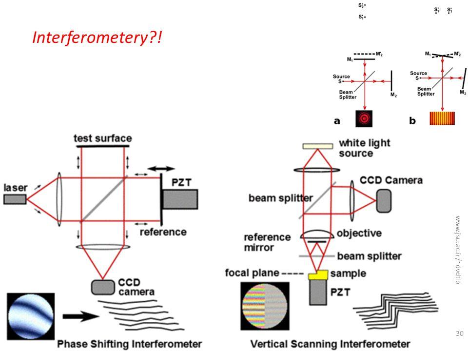 www.jsu.ac.ir/~dvdtlb 30 Interferometery?!