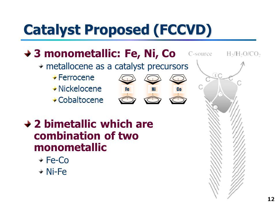12 Catalyst Proposed (FCCVD) 3 monometallic: Fe, Ni, Co metallocene as a catalyst precursors Ferrocene Nickelocene Cobaltocene 2 bimetallic which are