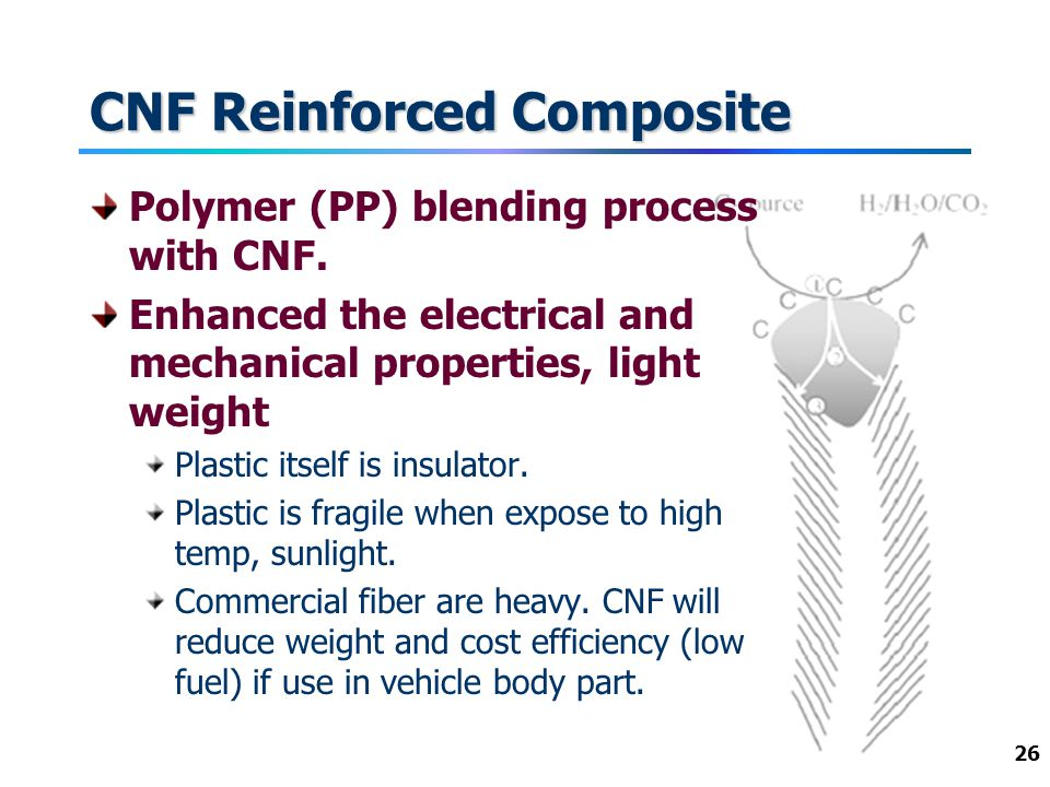 26 CNF Reinforced Composite Polymer (PP) blending process with CNF.