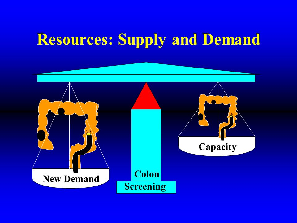 Resources: Supply and Demand New Demand Capacity Screening Colon