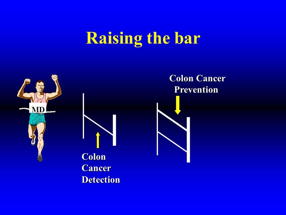 Intervention Adenoma Chemo- Prevention Surveillance Advanced Adenoma Cancer Recurrence Possible role of chemo-prevention