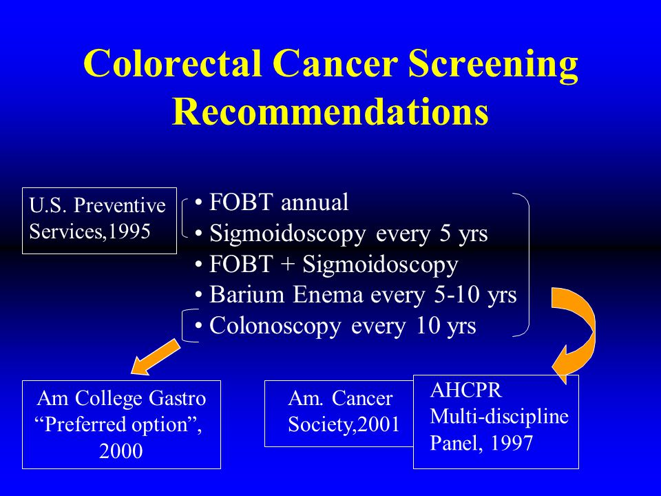 Colorectal Cancer Screening Recommendations FOBT annual Sigmoidoscopy every 5 yrs FOBT + Sigmoidoscopy Barium Enema every 5-10 yrs Colonoscopy every 10 yrs U.S.