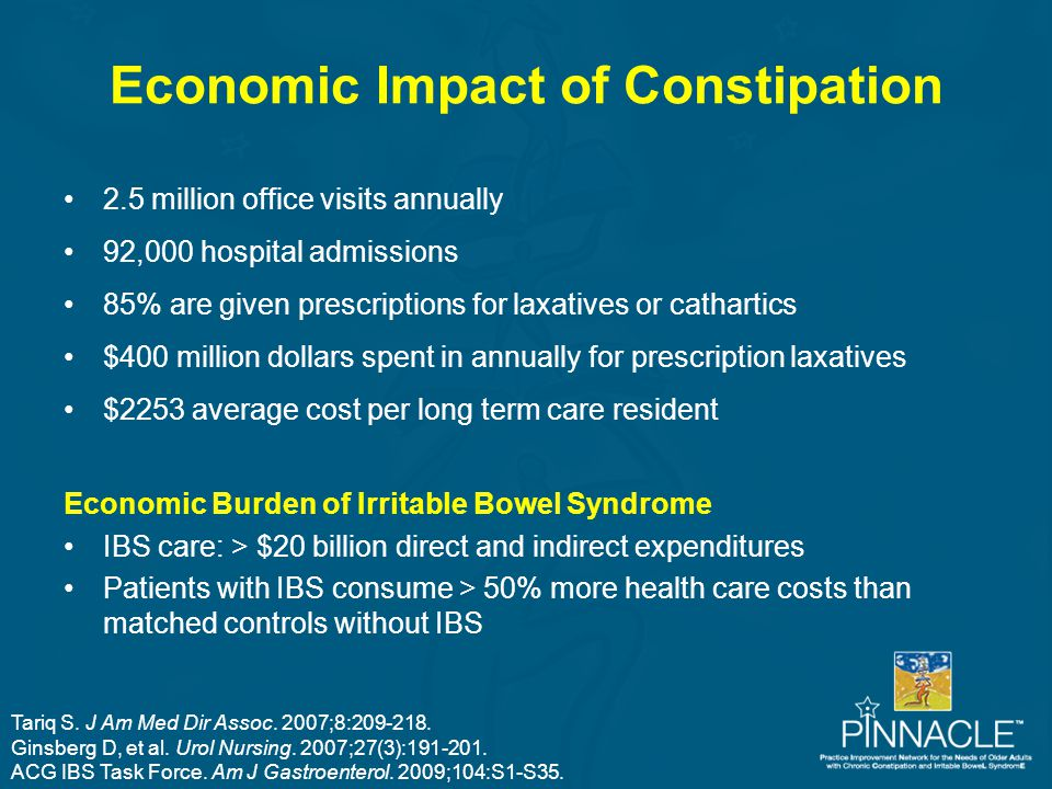 Economic Impact of Constipation 2.5 million office visits annually 92,000 hospital admissions 85% are given prescriptions for laxatives or cathartics