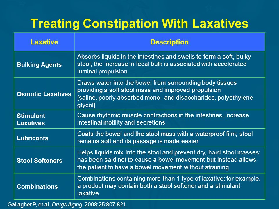 Treating Constipation With Laxatives LaxativeDescription Bulking Agents Absorbs liquids in the intestines and swells to form a soft, bulky stool; the