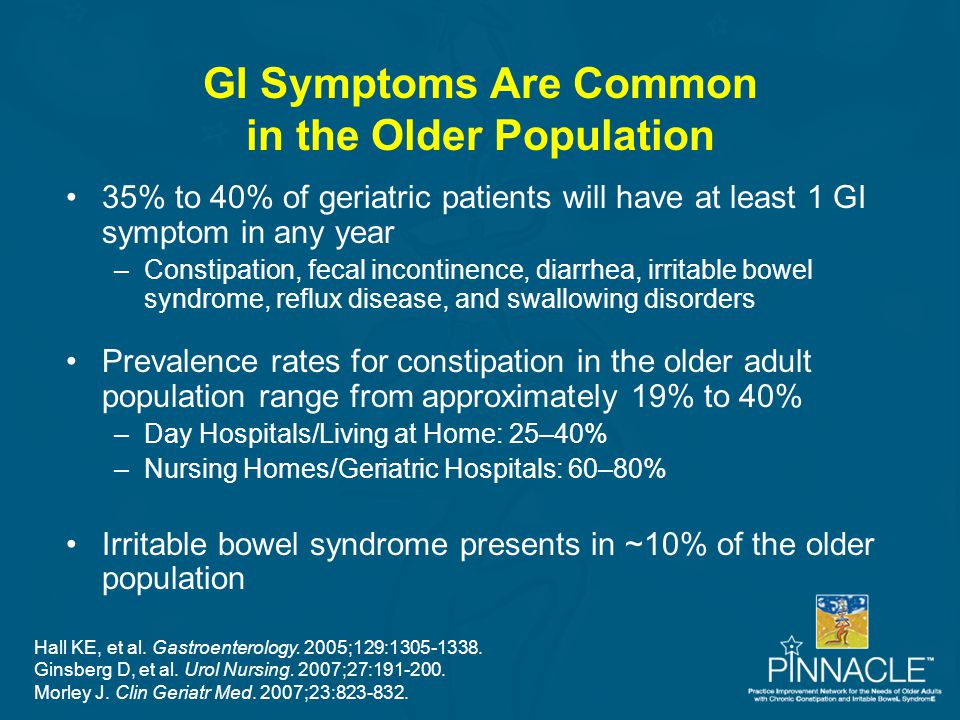 GI Symptoms Are Common in the Older Population 35% to 40% of geriatric patients will have at least 1 GI symptom in any year –Constipation, fecal incon