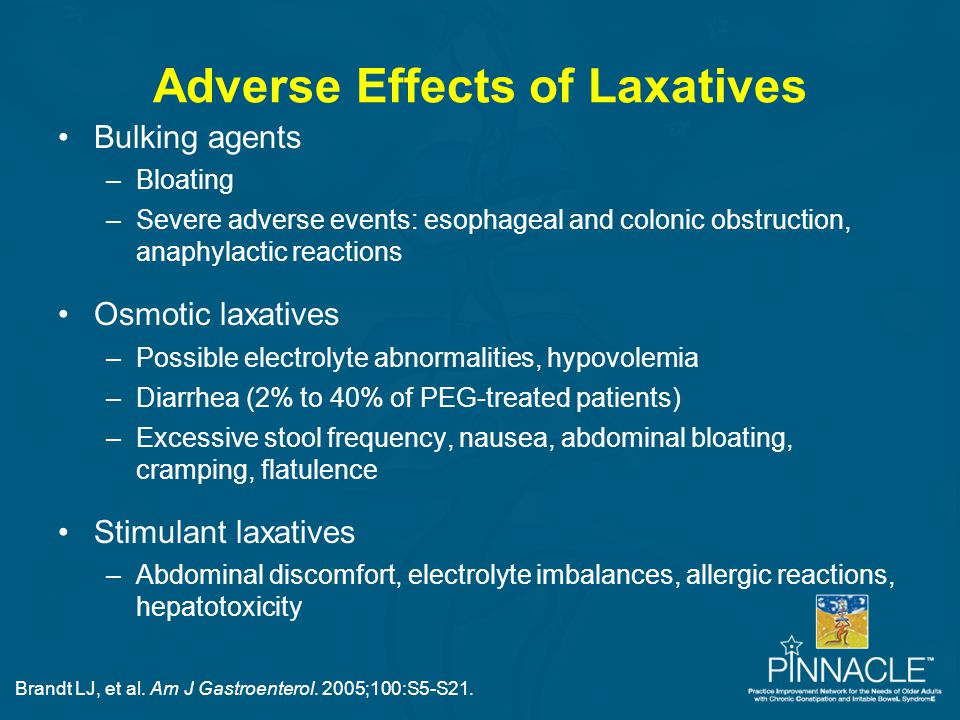 Brandt LJ, et al. Am J Gastroenterol. 2005;100:S5-S21. Adverse Effects of Laxatives Bulking agents –Bloating –Severe adverse events: esophageal and co