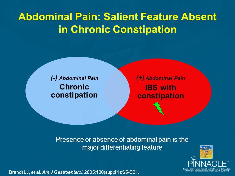 Brandt LJ, et al. Am J Gastroenterol. 2005;100(suppl 1):S5-S21. Chronic constipation (-) Abdominal Pain IBS with constipation (+) Abdominal Pain Prese