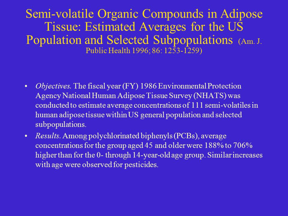 Semi-volatile Organic Compounds in Adipose Tissue: Estimated Averages for the US Population and Selected Subpopulations (Am.