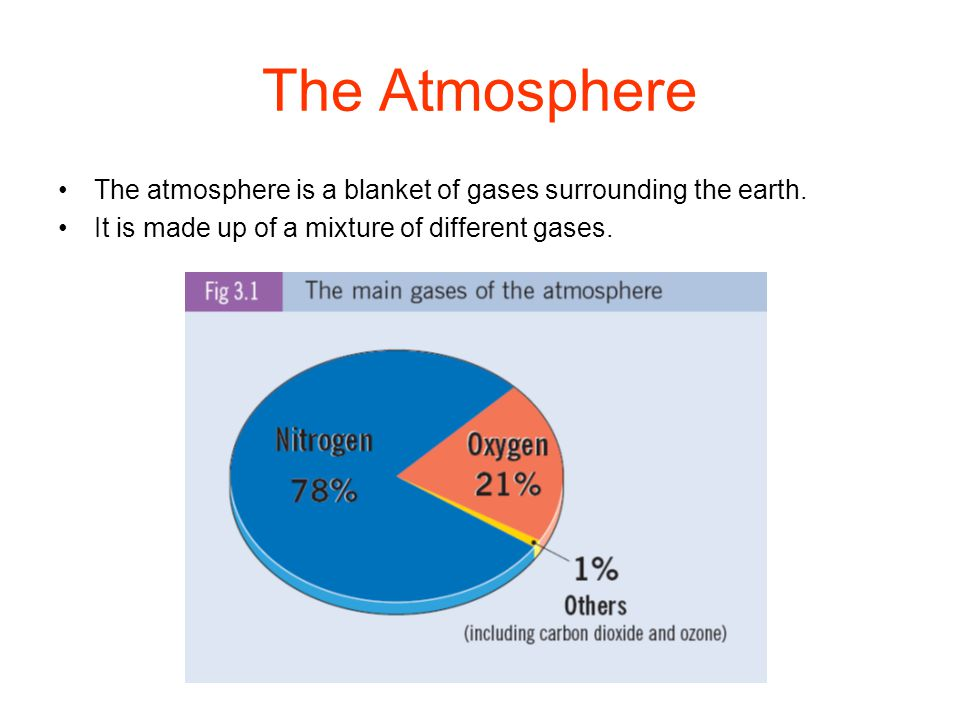 The Atmosphere The atmosphere is a blanket of gases surrounding the earth. It is made up of a mixture of different gases.