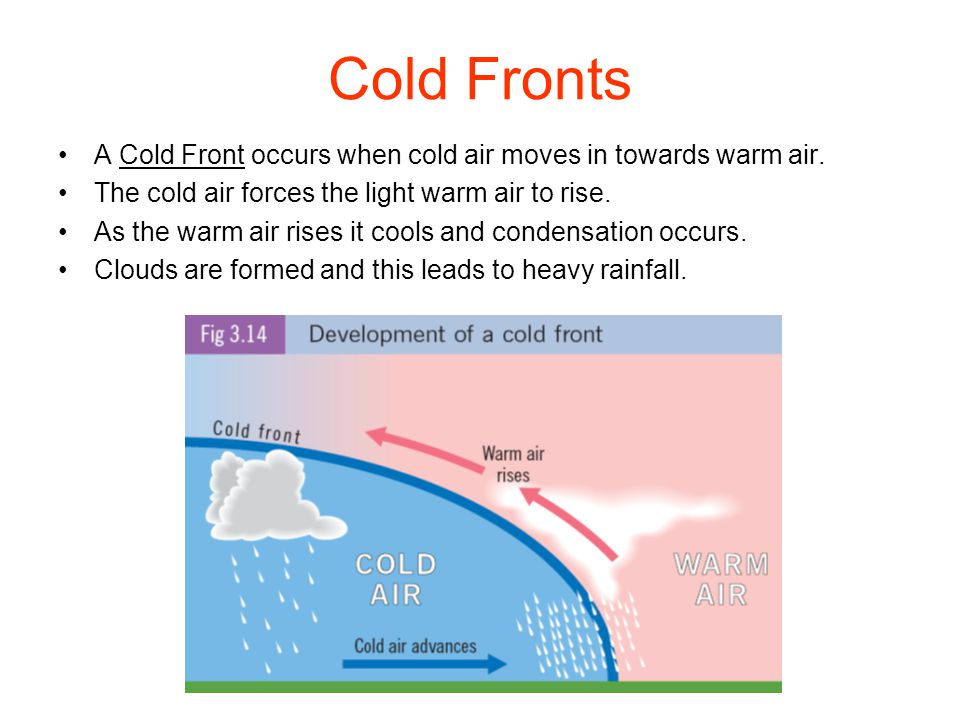 Cold Fronts A Cold Front occurs when cold air moves in towards warm air. The cold air forces the light warm air to rise. As the warm air rises it cool