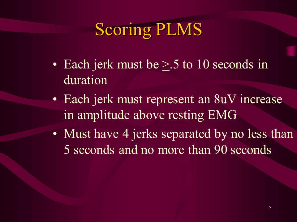 Sample PLMS