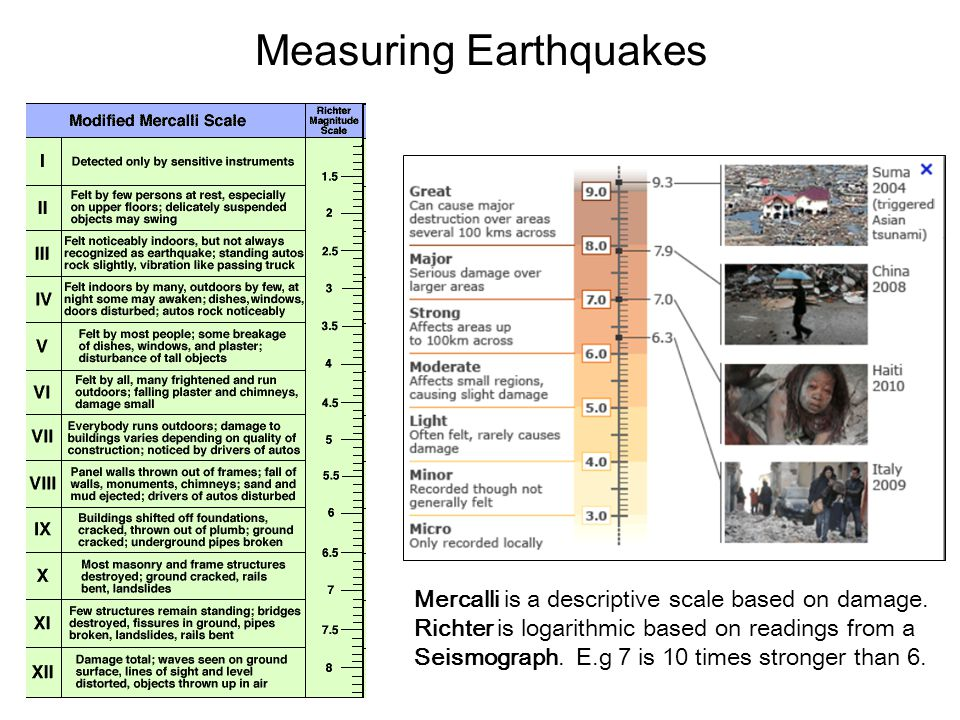 Measuring Earthquakes Mercalli is a descriptive scale based on damage.