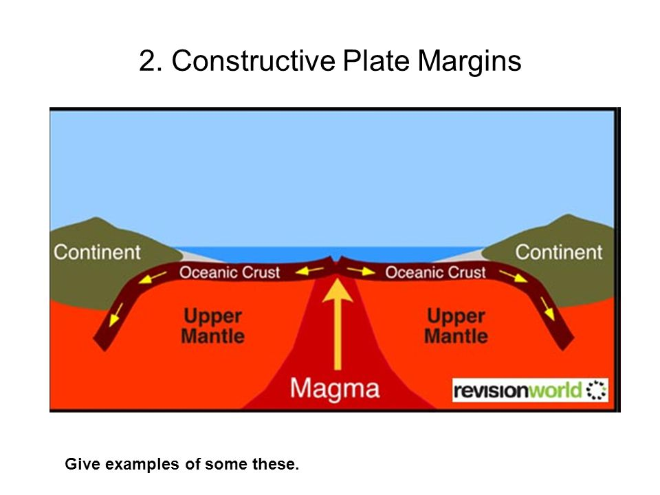 2. Constructive Plate Margins Give examples of some these.