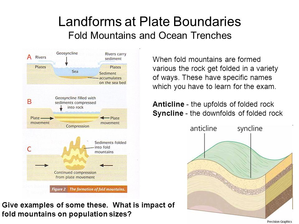 Landforms at Plate Boundaries Fold Mountains and Ocean Trenches When fold mountains are formed various the rock get folded in a variety of ways.