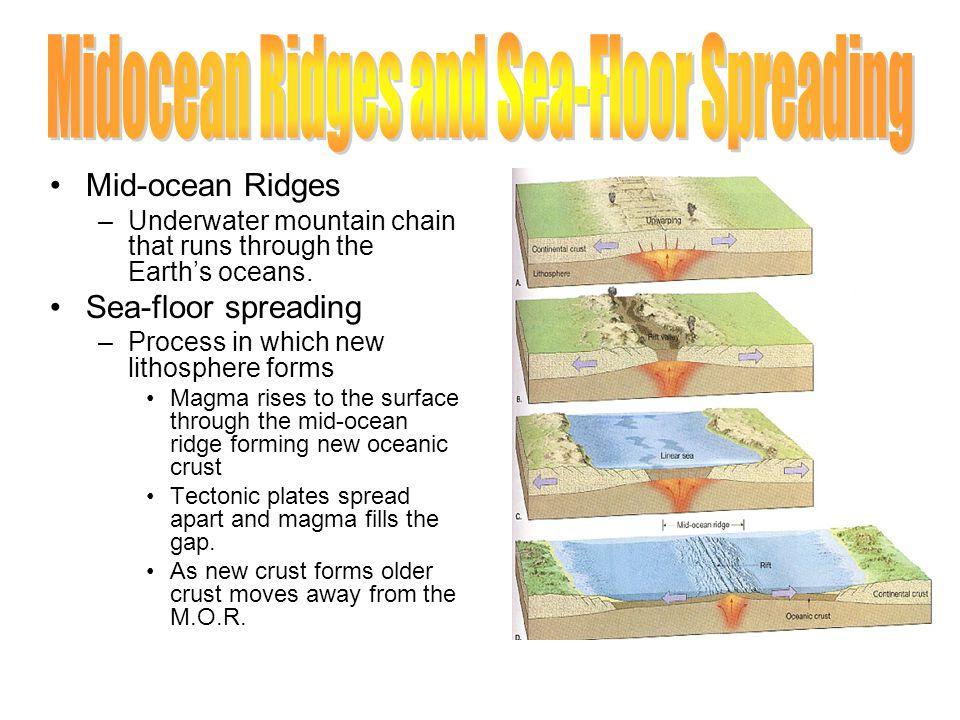 Mid-ocean Ridges –Underwater mountain chain that runs through the Earth's oceans.