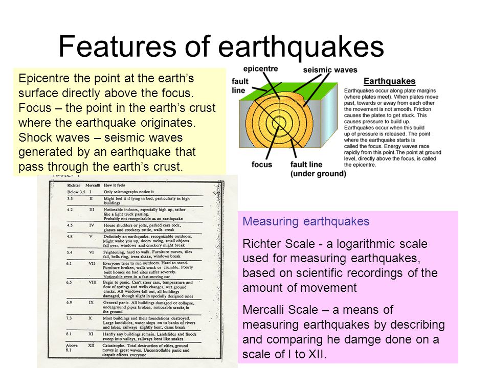 Features of earthquakes Epicentre the point at the earth's surface directly above the focus.