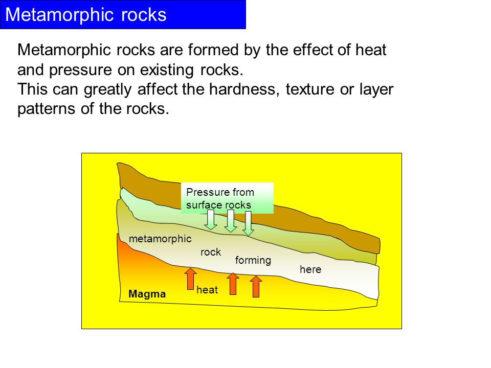 Magma metamorphic rock forming here Metamorphic rocks are formed by the effect of heat and pressure on existing rocks.