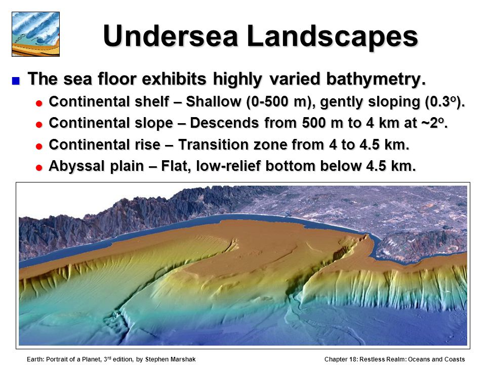 Chapter 18: Restless Realm: Oceans and Coasts Earth: Portrait of a Planet, 3 rd edition, by Stephen Marshak Undersea Landscapes  The sea floor exhibits highly varied bathymetry.