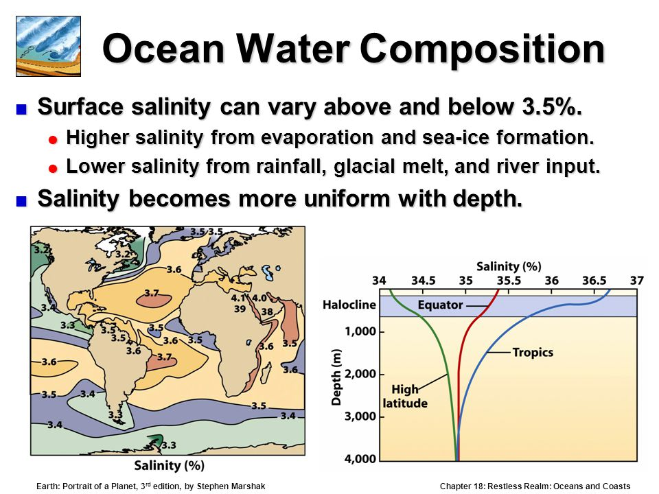 Chapter 18: Restless Realm: Oceans and Coasts Earth: Portrait of a Planet, 3 rd edition, by Stephen Marshak Ocean Water Composition  Surface salinity can vary above and below 3.5%.