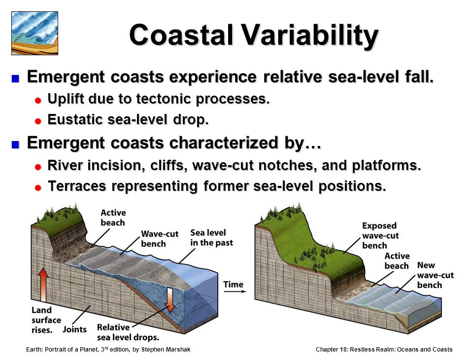 Chapter 18: Restless Realm: Oceans and Coasts Earth: Portrait of a Planet, 3 rd edition, by Stephen Marshak Coastal Variability  Emergent coasts experience relative sea-level fall.