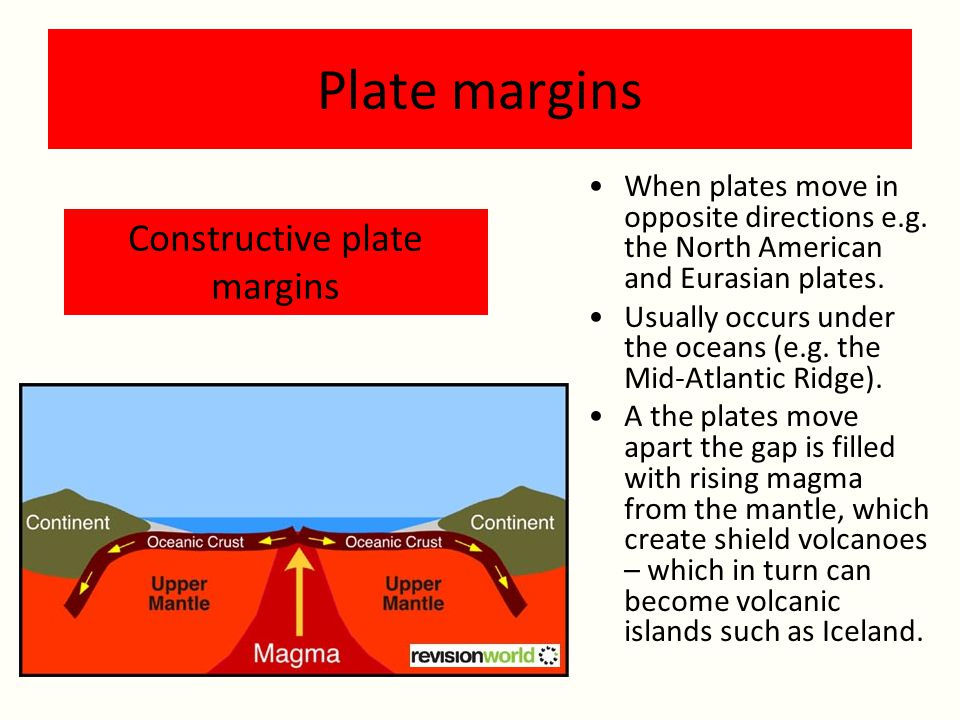 Plate margins When plates move in opposite directions e.g.