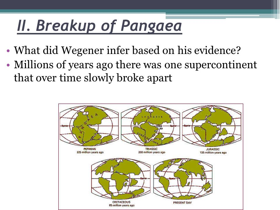 II. Breakup of Pangaea What did Wegener infer based on his evidence? Millions of years ago there was one supercontinent that over time slowly broke ap