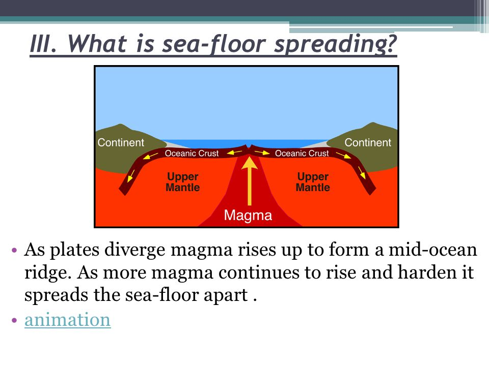 III. What is sea-floor spreading? As plates diverge magma rises up to form a mid-ocean ridge. As more magma continues to rise and harden it spreads th