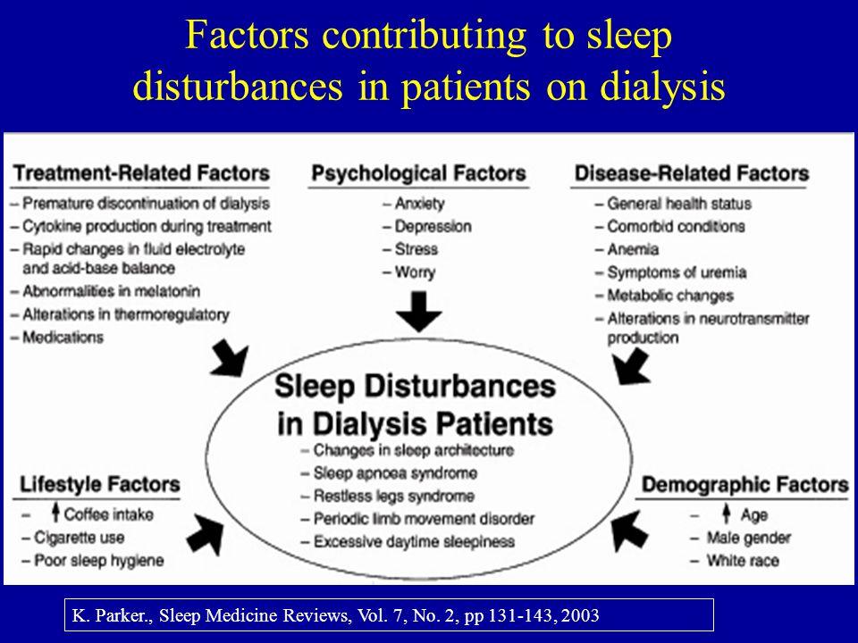 Factors contributing to sleep disturbances in patients on dialysis K.