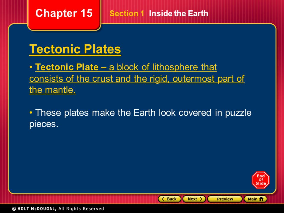 Chapter 15 Tectonic Plates Tectonic Plate – a block of lithosphere that consists of the crust and the rigid, outermost part of the mantle. These plate