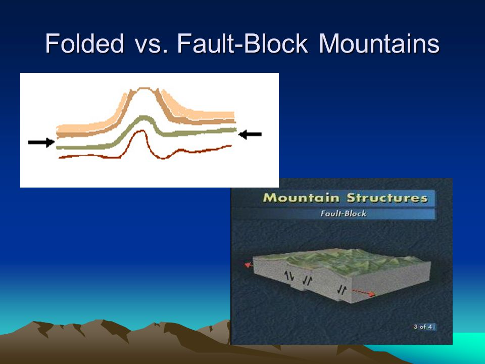Folded vs. Fault-Block Mountains