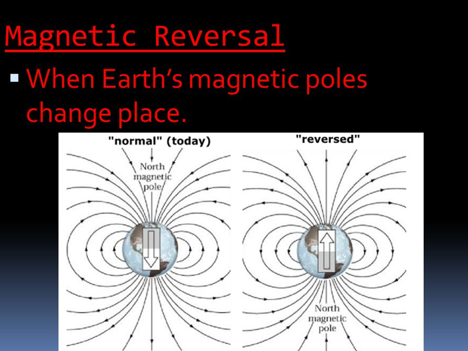 Magnetic Reversal  When Earth's magnetic poles change place.