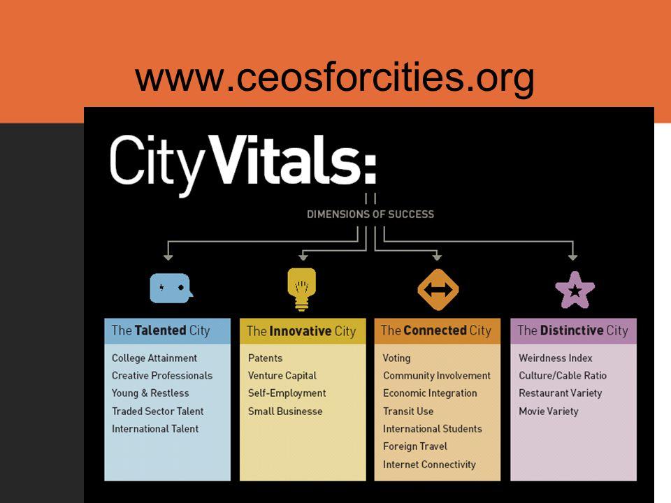 www.ceosforcities.org