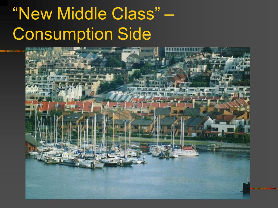 """""""New Middle Class"""" – Consumption Side"""