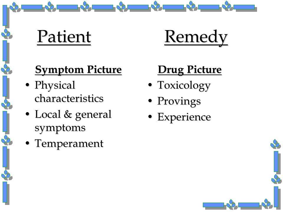 Patient Remedy Patient Remedy Symptom Picture Symptom Picture Physical characteristicsPhysical characteristics Local & general symptomsLocal & general