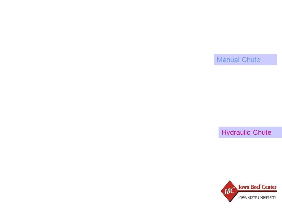 Manual Chute Hydraulic Chute