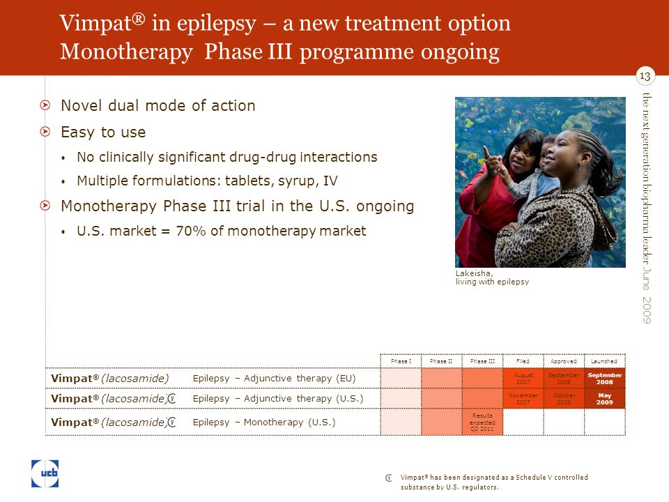 the next generation biopharma leader June 2009 13 Vimpat ® in epilepsy – a new treatment option Monotherapy Phase III programme ongoing Novel dual mod