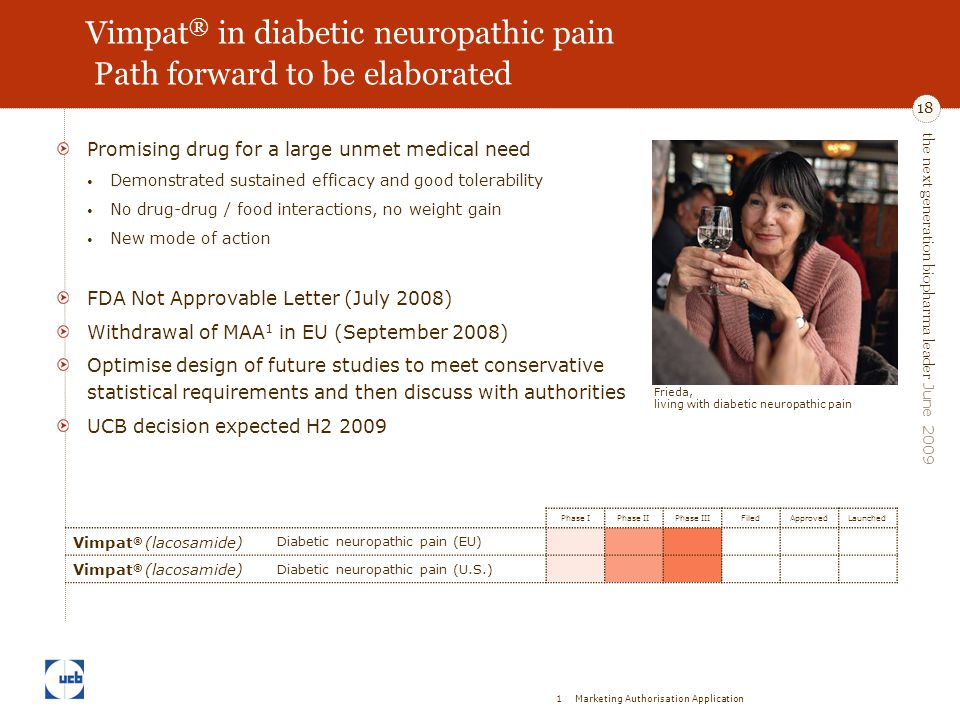 the next generation biopharma leader June 2009 18 Vimpat ® in diabetic neuropathic pain Path forward to be elaborated Promising drug for a large unmet medical need Demonstrated sustained efficacy and good tolerability No drug-drug / food interactions, no weight gain New mode of action FDA Not Approvable Letter (July 2008) Withdrawal of MAA 1 in EU (September 2008) Optimise design of future studies to meet conservative statistical requirements and then discuss with authorities UCB decision expected H2 2009 Phase IPhase IIPhase IIIFiledApprovedLaunched Vimpat ® (lacosamide) Diabetic neuropathic pain (EU) Vimpat ® (lacosamide) Diabetic neuropathic pain (U.S.) 1Marketing Authorisation Application Frieda, living with diabetic neuropathic pain