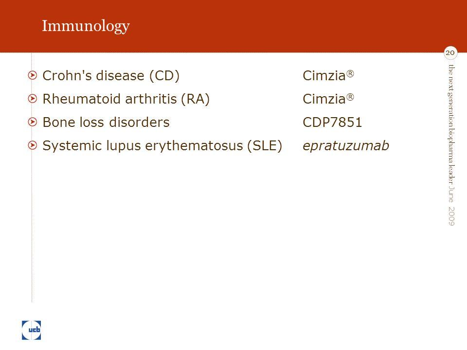 the next generation biopharma leader June 2009 20 Immunology Crohn s disease (CD) Cimzia ® Rheumatoid arthritis (RA)Cimzia ® Bone loss disorders CDP7851 Systemic lupus erythematosus (SLE) epratuzumab