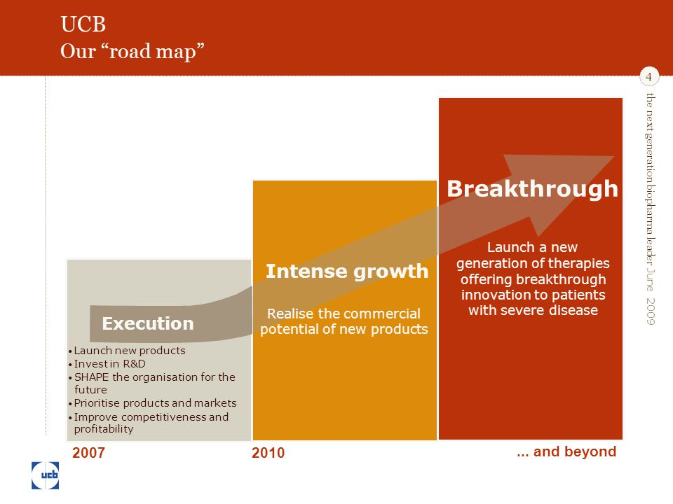 the next generation biopharma leader June 2009 4 UCB Our road map 2007...