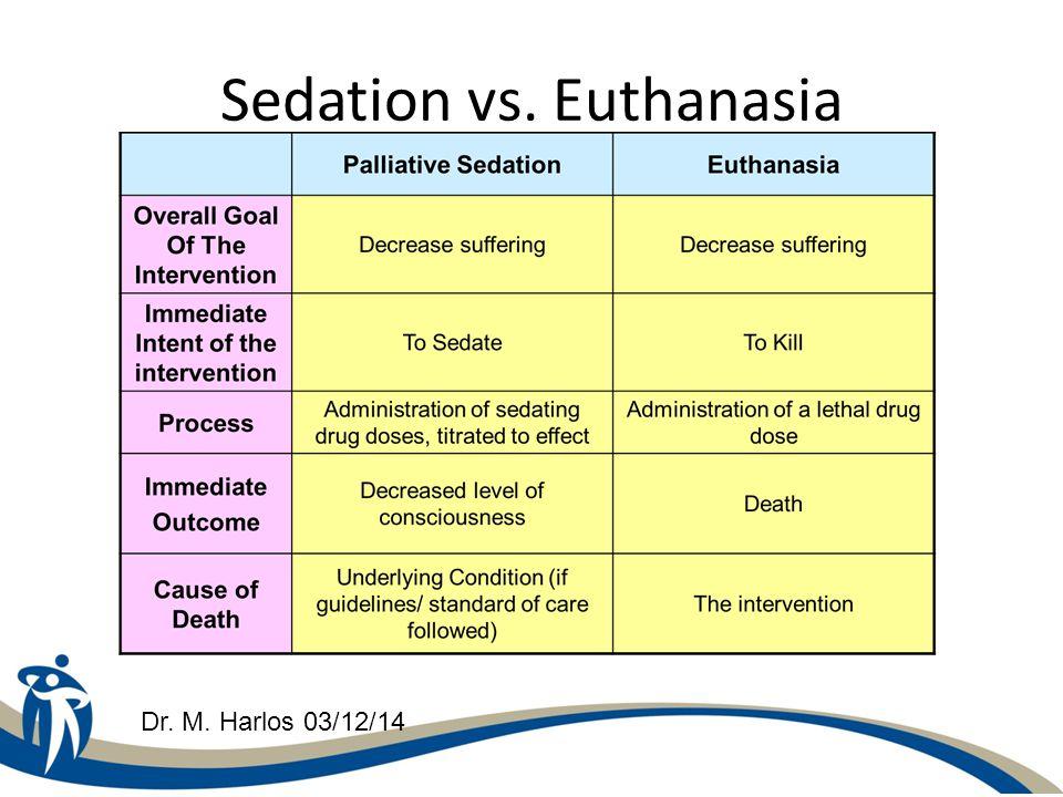 Sedation vs. Euthanasia Dr. M. Harlos 03/12/14
