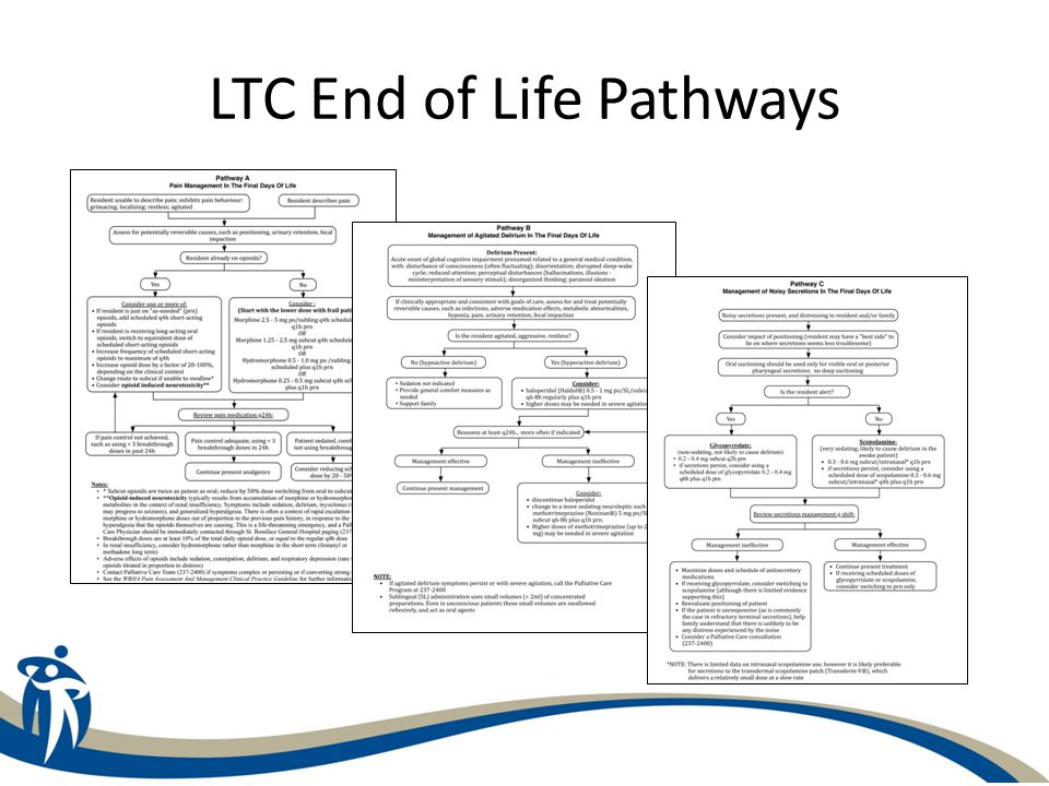 LTC End of Life Pathways