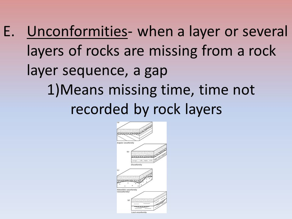 E.Unconformities- when a layer or several layers of rocks are missing from a rock layer sequence, a gap 1)Means missing time, time not recorded by rock layers